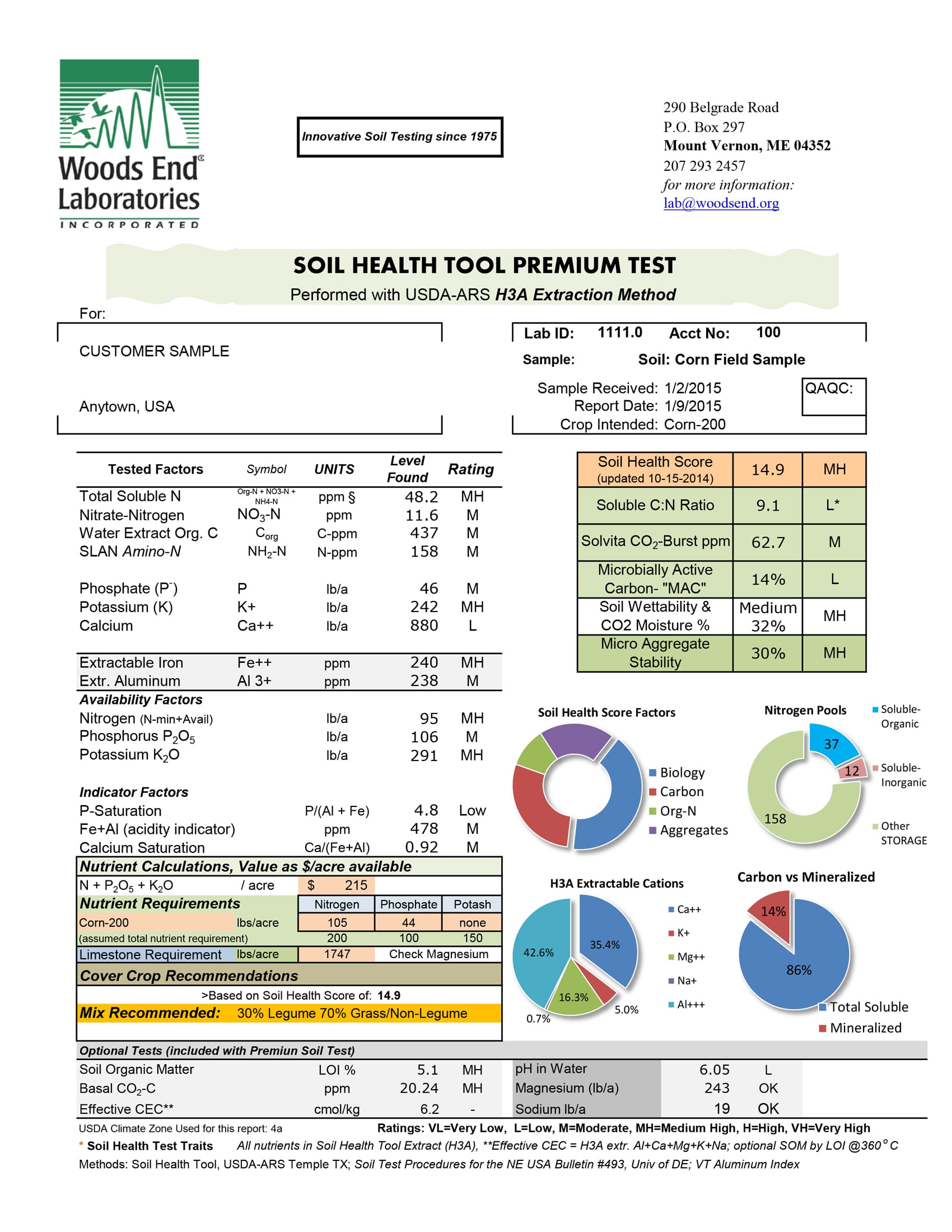 Get the soil health test woods end laboratories for Soil full form